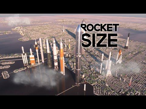 Rocket Size Comparison | 3D 2020 🚀